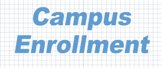 White grid, text reads: Campus Enrollment