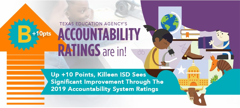 TEA Accountability Ratings Web Banner Graphic, text reads: Accountability Ratings are in!